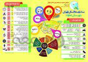 اینفوگراف| سند توسعه شهرستان «دماوند» تا سال ۱۴۰۰
