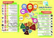 اینفوگراف| سند توسعه شهرستان «رباط کریم» تا سال ۱۴۰۰