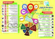 اینفوگراف| سند توسعه شهرستان «ری» تا سال 1400