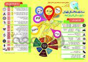 اینفوگراف| سند توسعه شهرستان «فیروزکوه» تا سال ۱۴۰۰