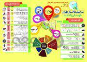 اینفوگراف| سند توسعه شهرستان «پاکدشت» تا سال ۱۴۰۰