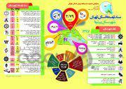 اینفوگراف| سند توسعه شهرستان «پیشوا» تا سال ۱۴۰۰